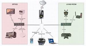 What Is A Router And How To Use One  The Beginner U0026 39 S Faq