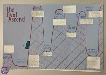 presidents roller coaster project  students  history tpt