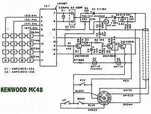 Wiring Diagram Program Mc