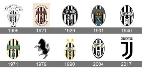 Juventus logo and symbol, meaning, history, PNG in 2020 ...