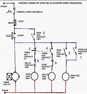 In A Wye  Delta Motor Starter  Which Type Of Time Delay Is