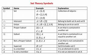 Set Notation  Solutions  Examples  Videos