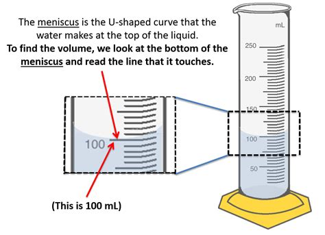 Measuring Volume Liquids
