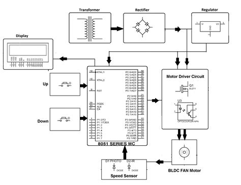 460 Volt 3 Phase 6 Lead Wiring Diagram by 3 Phase 6 Lead Motor Wiring Diagram Untpikapps