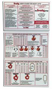 Lineman Rigger Reference Chart  Poster