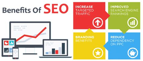 business search engine optimisation benefits of seo how seo boosts roi of e businesses