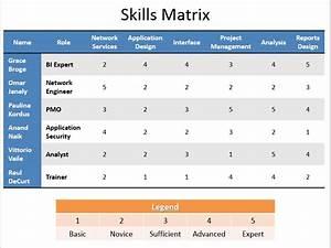 Employee Skills Matrix Template Excel Etame Mibawa Co