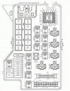 95 Dakotum Fuse Diagram