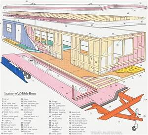 Wiring Diagram Motor Home