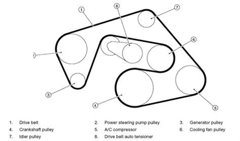 Solved Serpintine Belt Diagram For Nissan Pathfinder