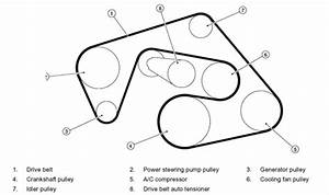 2007 Infiniti G35 V6 3 5l Serpentine Belt Diagram