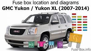 Fuse Box Location And Diagrams  Gmc Yukon  2007-2014