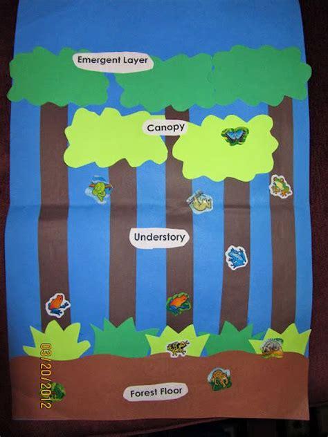 25 best ideas about rainforest crafts on 877 | b69935e139da964bfd7aa94139dde506