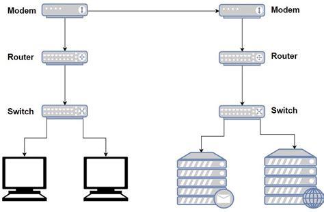 network switch wiring diagram camizu org