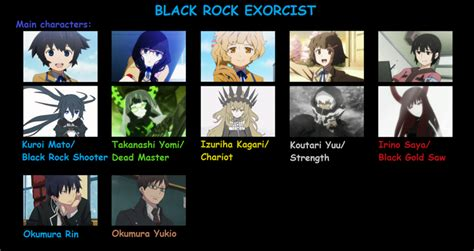 Blue Exorcist & Black Rock Shooter