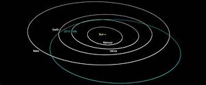 Asteroid Set to Whiz Past Earth Next Week, Precise Flyby ...