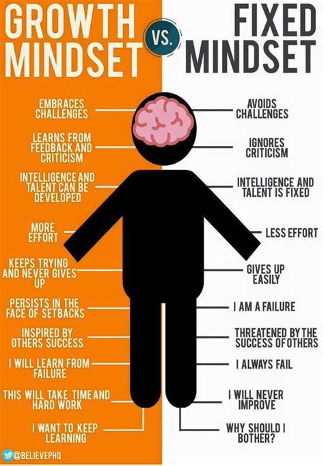 growth mindset  mindfulness  mcbrides class family