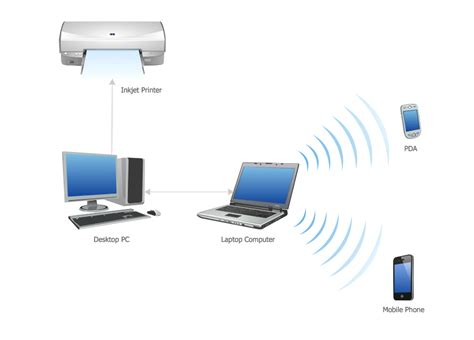 cisco network diagrams multiprotocol label switching
