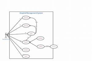 Use Case Diagramhospital Managment System