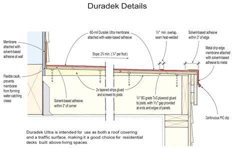 waterproofing  rooftop deck jlc  decks roof