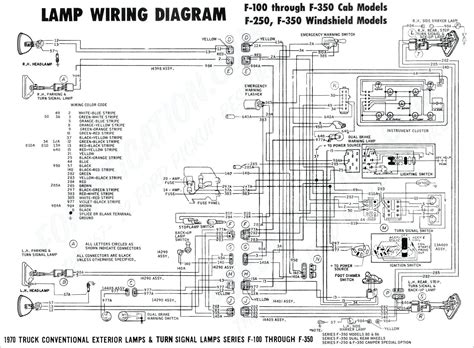 2003 International 4300 Electrical Diagram by Truck Kenworth T800 Turn Signal Wiring Diagram Wiring