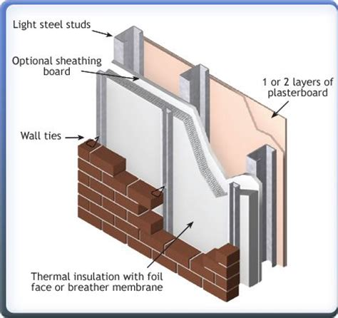 typical applications structural systems ltd design