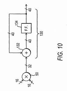 patent us7024446 circuitry for arithmetically With adding in circuitry
