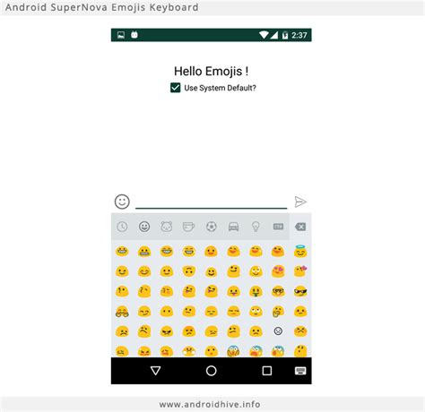 keyboard emojis for android android how to integrate emojis keyboard in your app