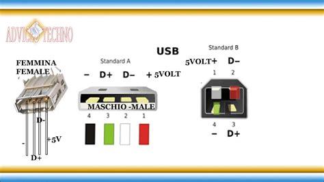 usb electrical diagram schema elettrico usb youtube