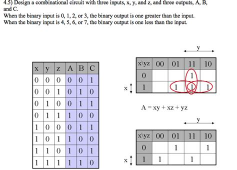 combinational logic design truth table   map question