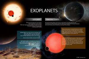 Sagascience – Exoplanets | Sagascience - Exoplanètes
