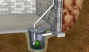 Ways To Protect Your Home Basement With The Help Of A Sump
