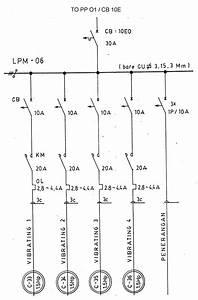 Penerangan Gambar Single Line Wiring Diagram