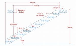 logiciel escalier gratuit idees de design maison faciles With ordinary faire un plan maison 8 calculer un escalier droit