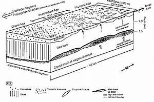Peachy Fissure Volcano Diagram Volcanosedimentary Tectonic Processes Review Wiring Database Ittabxeroyuccorg