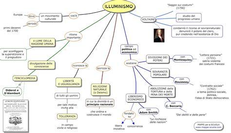 si鑒e voltaire schemi sull 39 illuminismo ed il dispotismo illuminato esempi di beccaria