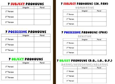 zs cool tools pronoun worksheet