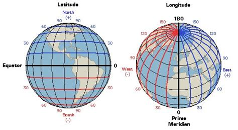 dynamicsocialstudies latitude and longitude balloon