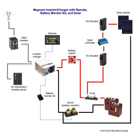 basic layout magnum inverter  solar charging