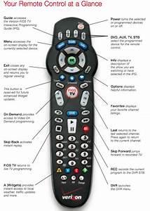 Verizon Remote Control With Labels