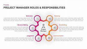 Project Manager Roles Responsibilities Ppt Powerpoint Diagram