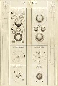18th Century Astronomical Diagrams Photograph By Library Of Congress