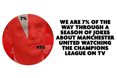 The one Manchester United stat about tonight's Champions ...