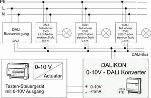 Led Dimmer Schaltung : aktuelle neuheiten bedientableaus lichtsteuerger te lichtmanagement dimmer lichtsteuerung ~ Eleganceandgraceweddings.com Haus und Dekorationen