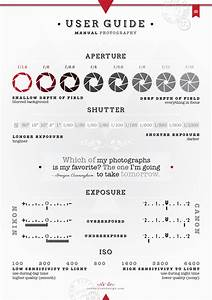 User Guide      Manual Photography On Behance