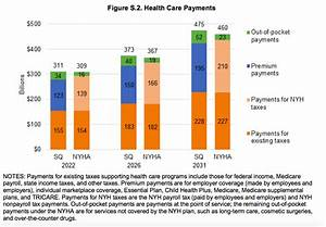 Medicare for All costs: The case for single-payer, in 3 ...