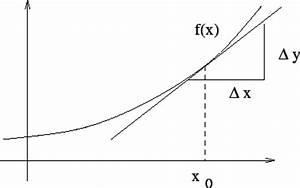 Steigung Einer Quadratischen Funktion Berechnen : elementare ableitungsregeln ~ Themetempest.com Abrechnung
