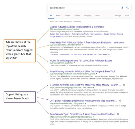 Seo Search Results - ppc vs seo which one is right for you and your organization