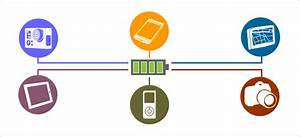 Batterie Ladezeit Berechnen : bank 2600mah batterie 1a usb key power gelb ~ Themetempest.com Abrechnung