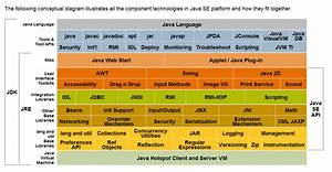 Where To Find Java Api Class Diagrams
